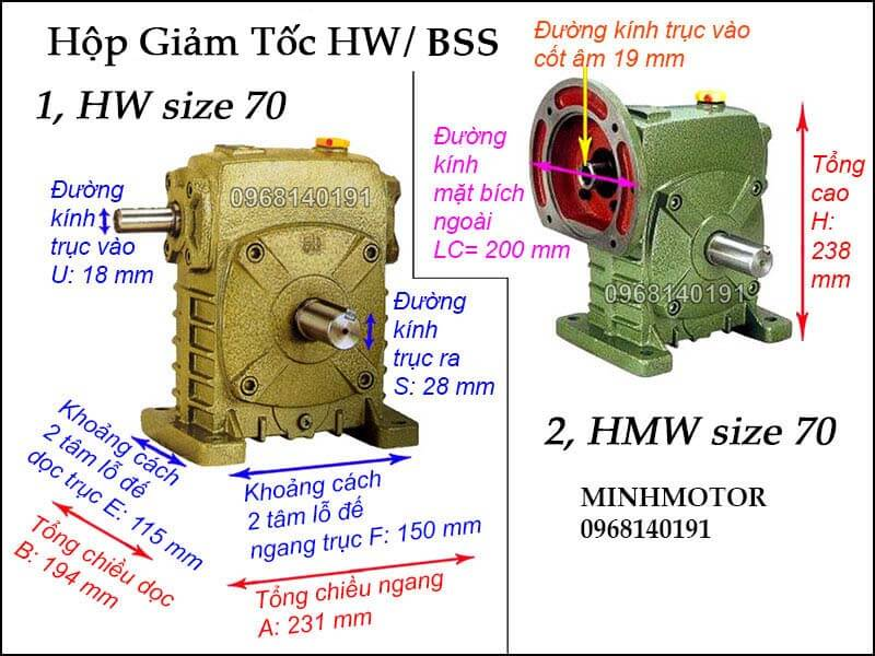 Hộp số HW BSS size 70