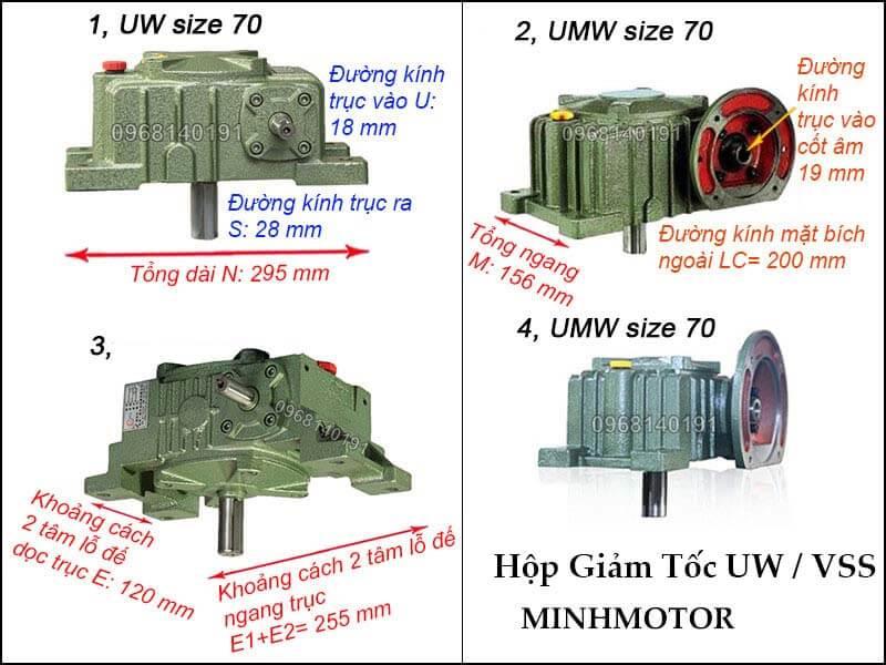 Hộp giảm tốc UW VSS size 70