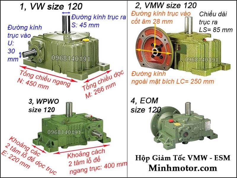 Hộp số VMW ESM size 120