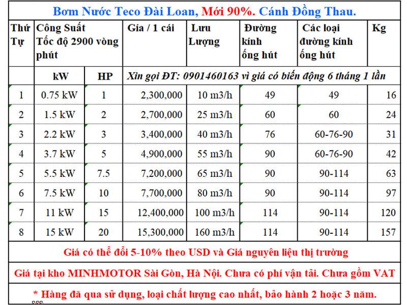 giá bơm nước teco 11kw 15hp Đài Loan 3 pha