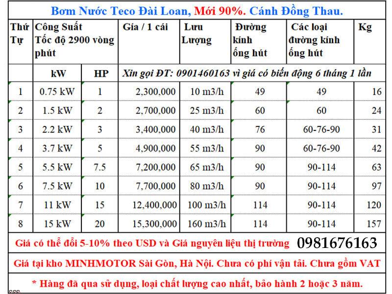 bảng giá bơm nước teco 15kw 20hp hàng cũ