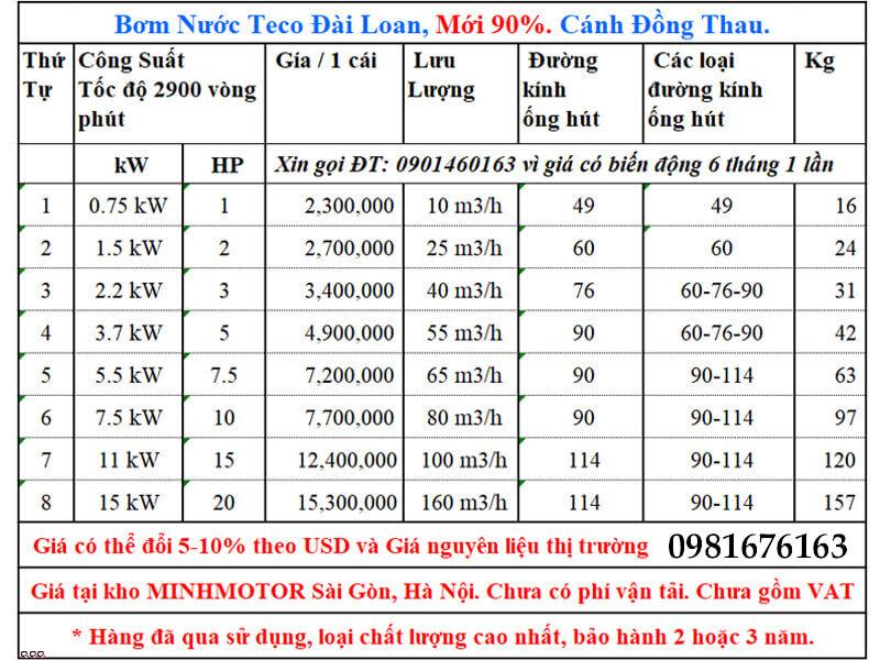 bảng giá bơm nước teco 18.5kw 25hp hàng cũ