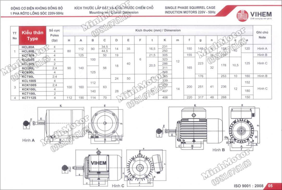 Động cơ điện Việt Hung 1 pha 1.5kw 2hp