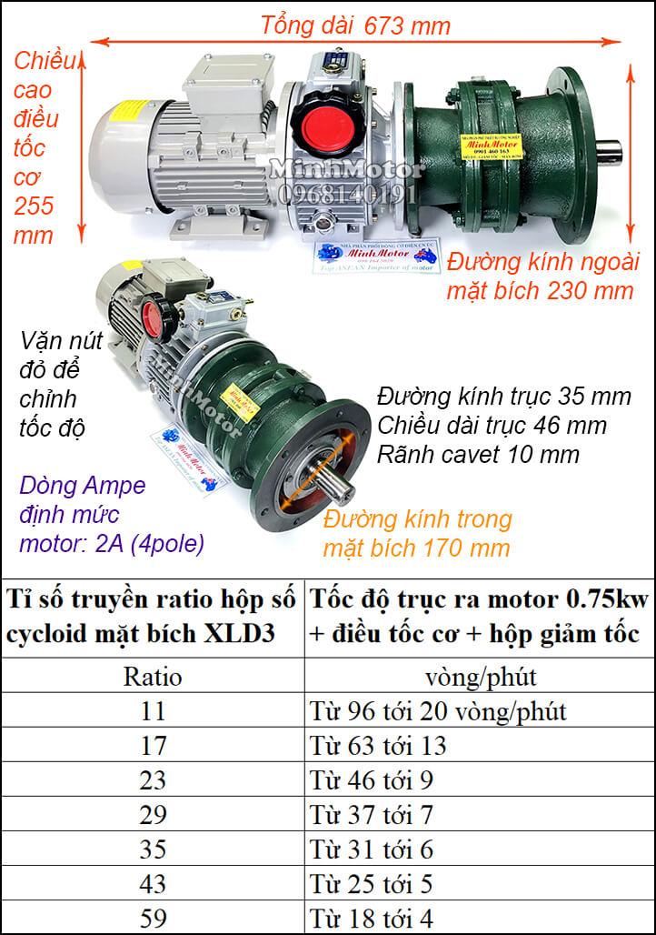 Bộ điều khiển motor 0.75Kw 1Hp cyclo mặt bích XLD3