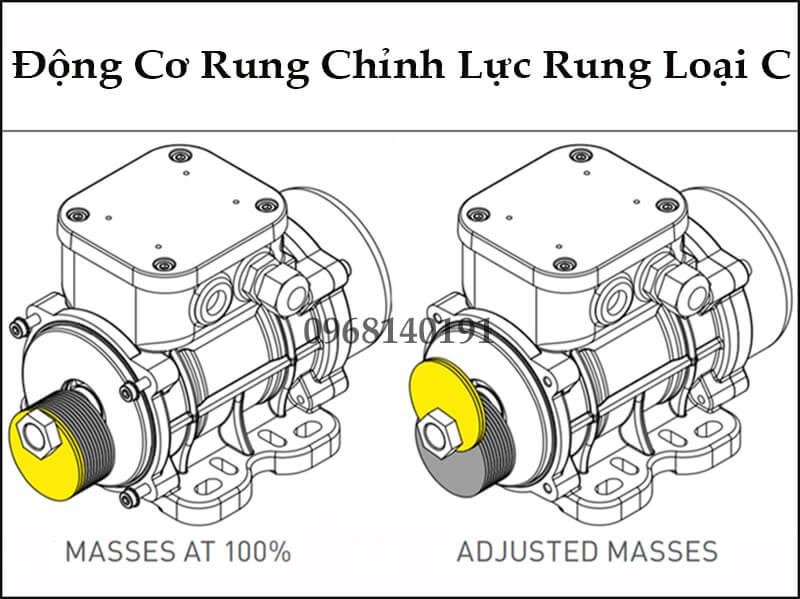 động cơ rung 0.17kw CVM - 200/3